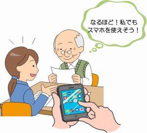 smartphone_start3