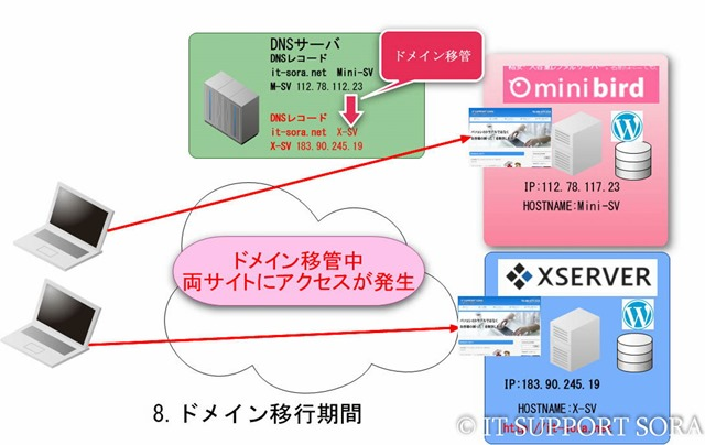 8_0_0_domein_mobve_01