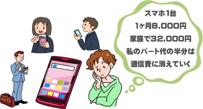 携帯電話料金の悩み