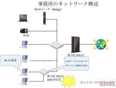 「事務所のネットワークが不安定になる」トラブルサポート