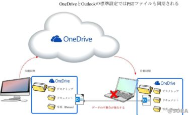 OneDriveとOutlookの問題点