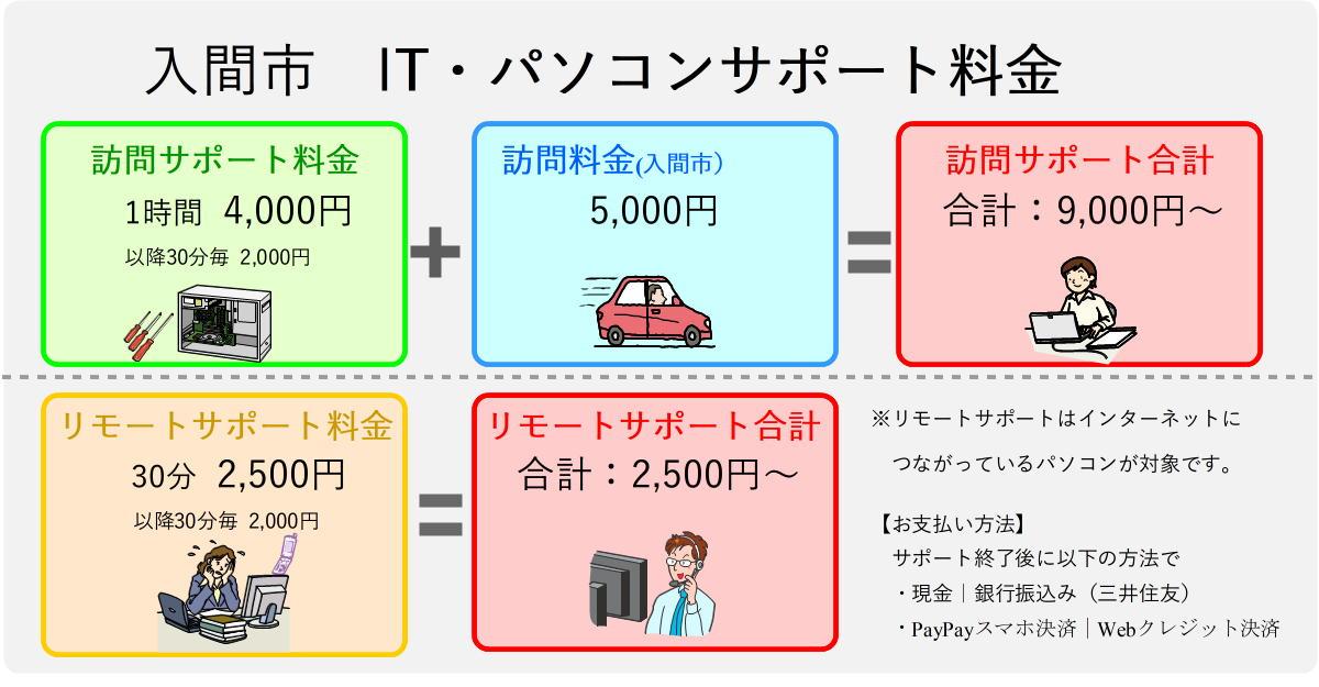 入間市パソコンサポート料金表